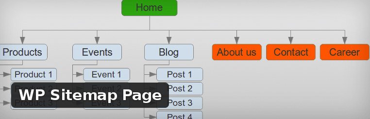 add powerful xml and html sitemaps to wordpress thecmsplace