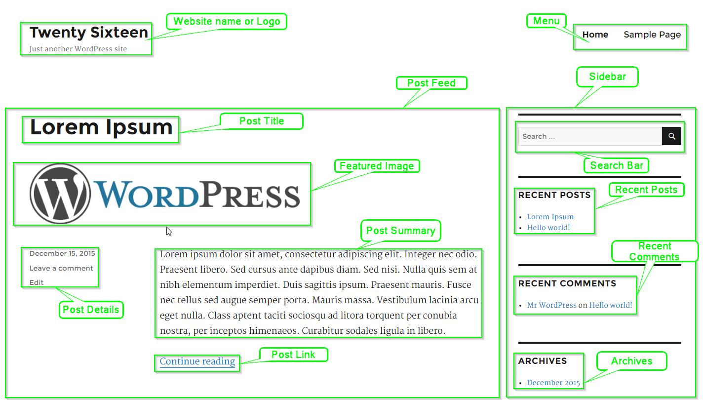 Homepage Explainded