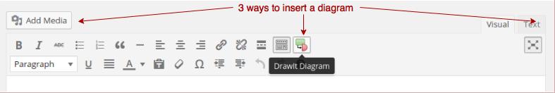 Add diagram to your WordPress website